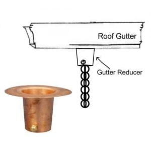 Rain Chain Copper Gutter Adapter